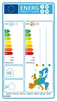 Direttiva Europea Eco Design
