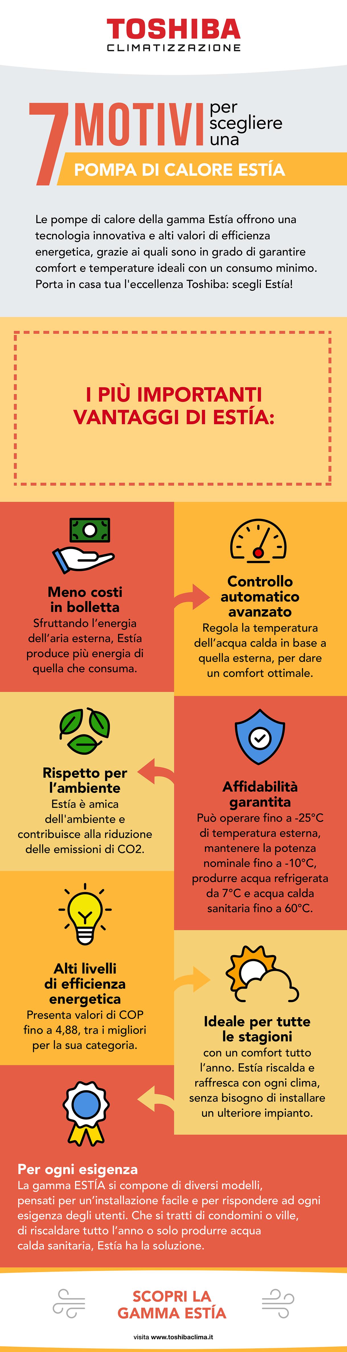 7 motivi per scegliere una pompa di calore Estía