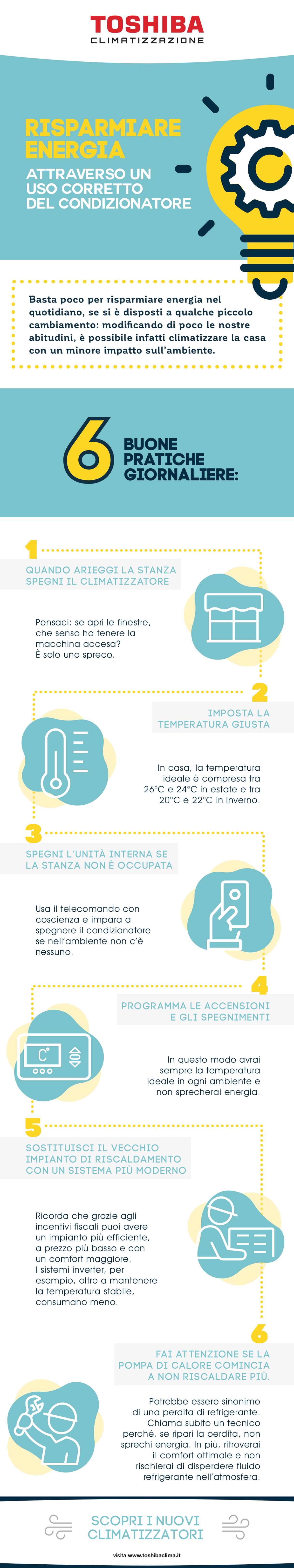 Infografica - Risparmio energia.png